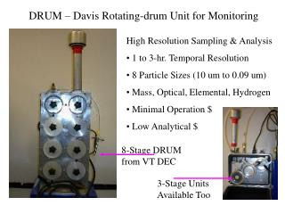 DRUM – Davis Rotating-drum Unit for Monitoring
