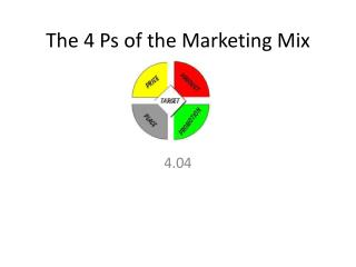 The 4 Ps of the Marketing Mix