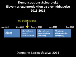 Danmarks Læringsfestival 2014