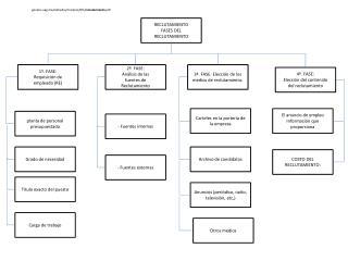 genesis.uag.mx/ edmedia /material/RH/ reclutamiento .pdf