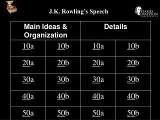 J.K. Rowling's Speech