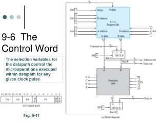9-6  The Control Word