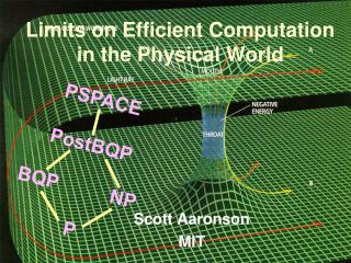 Limits on Efficient Computation in the Physical World
