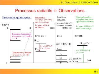 Processus radiatifs   Observations