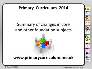 Primary  Curriculum  2014 Summary of changes in core  and other foundation subjects