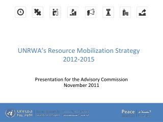 UNRWA � s Resource Mobilization Strategy 2012-2015