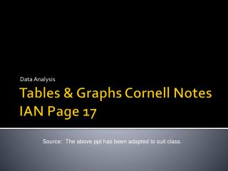 Tables & Graphs Cornell Notes IAN Page 17
