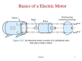 Basics of a Electric Motor