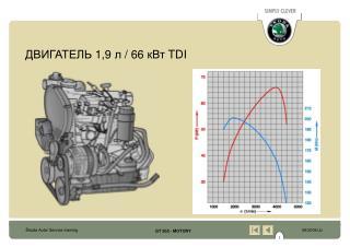 ДВИГАТЕЛЬ  1,9  л  / 66  кВт  TDI