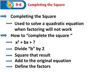 Completing the Square