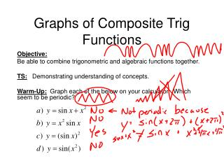 Graphs of Composite Trig Functions