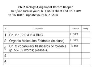 Ch. 2  B iology  A ssignment  R ecord  K eepe r