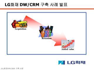 LG 화재  DW/CRM  구축 사례 발표