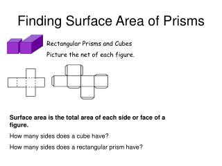 Finding Surface Area of Prisms