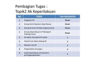 Pembagian Tugas : Topik2 Ak Keperilakuan