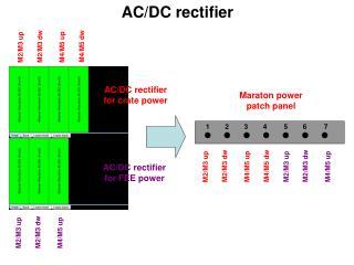 AC/DC rectifier
