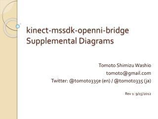 kinect - mssdk - openni -bridge Supplemental Diagrams