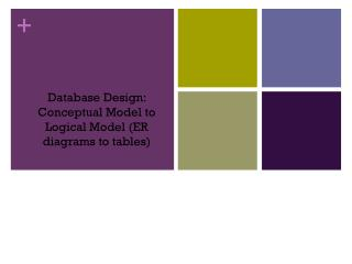 Database Design:  Conceptual Model to Logical Model (ER diagrams to tables)