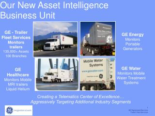 Our New Asset Intelligence Business Unit