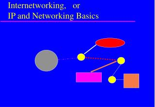 Internetworking,   or IP and Networking Basics