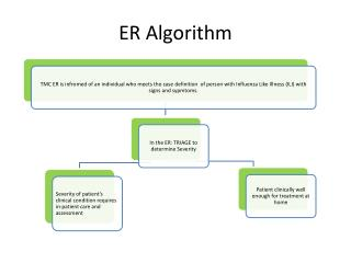 ER Algorithm