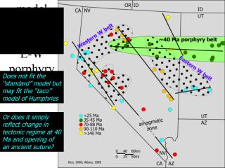 What tectonic model explains the 40 Ma E-W porphyry belt?