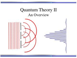 Quantum Theory II An Overview