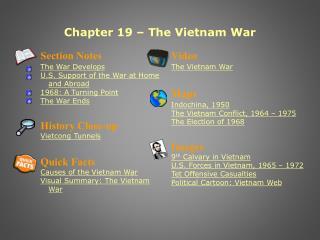 Chapter 19 – The Vietnam War