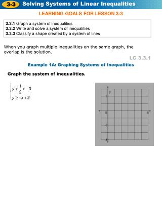 3.3.1  Graph a system of inequalities 3.3.2  Write and solve a system of inequalities