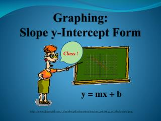 Graphing: Slope y-Intercept Form