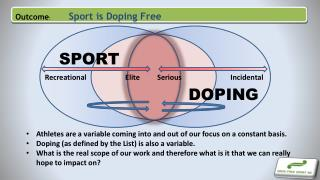 Outcome :             Sport  is Doping Free