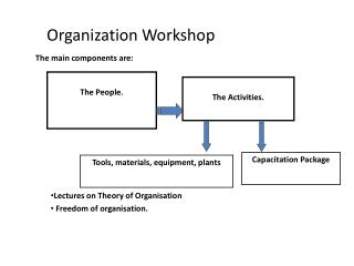 Organization Workshop