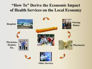 """How To"" Derive the Economic Impact of Health Services on the Local Economy"