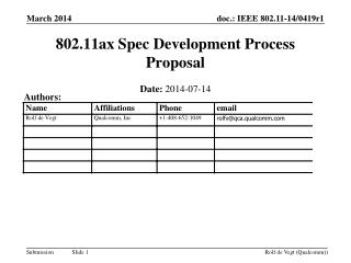 802.11ax Spec Development Process Proposal