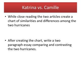 Katrina vs. Camille