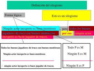 Definici n del silogismo