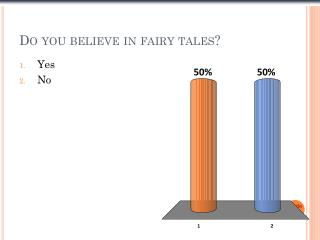 Do you believe in fairy tales?