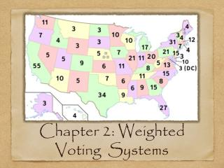 Chapter 2: Weighted Voting  Systems