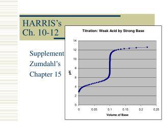 HARRIS�s  Ch. 10-12