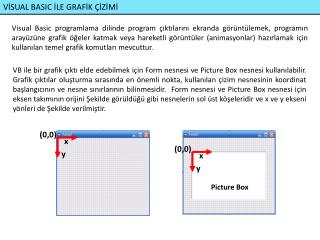 VİSUAL BASIC İLE GRAFİK ÇİZİMİ