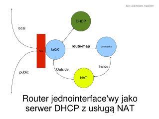 Router jednointerface'wy jako serwer DHCP z usługą NAT