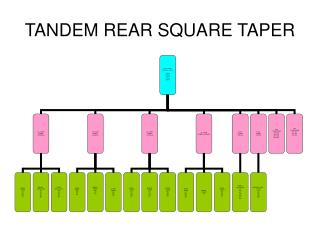 TANDEM REAR SQUARE TAPER