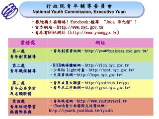 行 政 院 青 年 輔 導 委 員 會 National Youth Commission, Executive Yuan