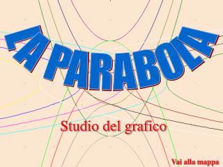 Studio del grafico
