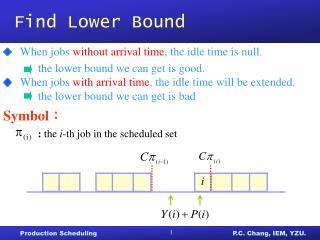 Find Lower Bound