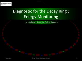 Diagnostic for the Decay Ring :  Energy Monitoring