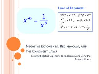 Negative Exponents, Reciprocals, and The Exponent Laws