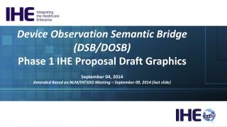 Device  Observation Semantic  Bridge ( DSB/DOSB) Phase 1 IHE Proposal Draft Graphics