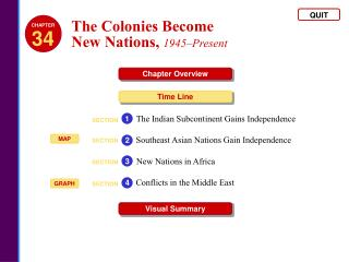 The Colonies Become  New Nations ,  1945�Present