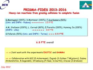 PRISMA-FIDES 2013-2016 Heavy-ion reactions from grazing collisions  t o complete fusion